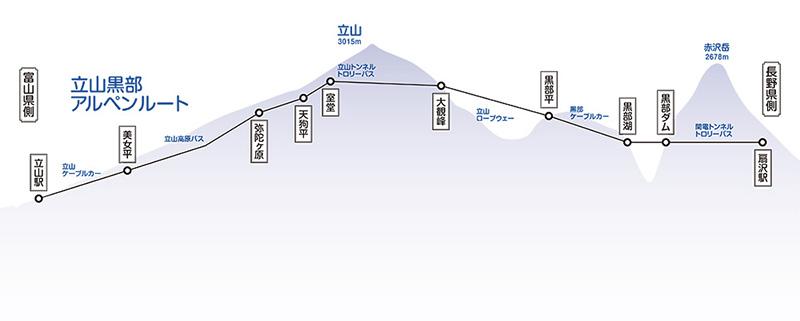 120-121